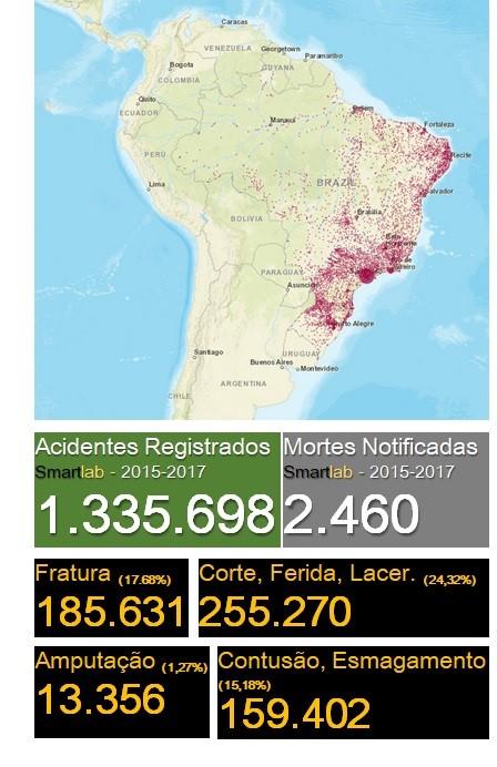Distribuição geográfica d acidentes de trabalho