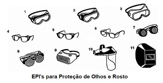 EPIs-para-proteção-dos-olhos