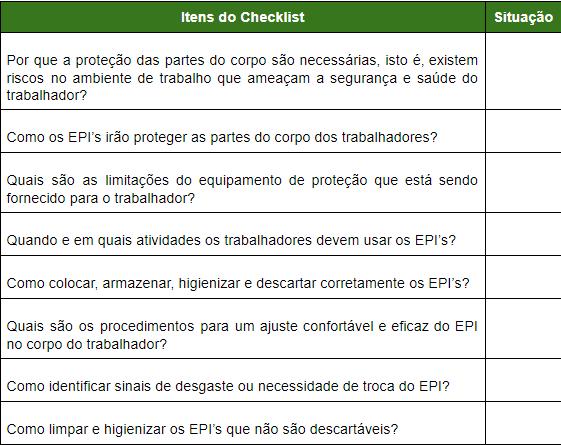 itens do checklist