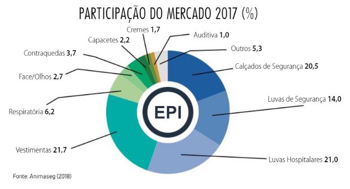 participação-do-mercado-2017